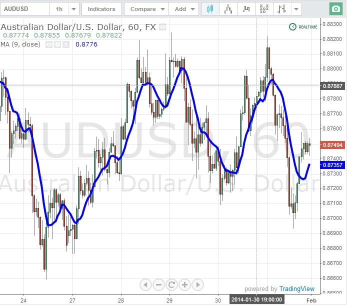 Торговля криптовалютой на бирже-1