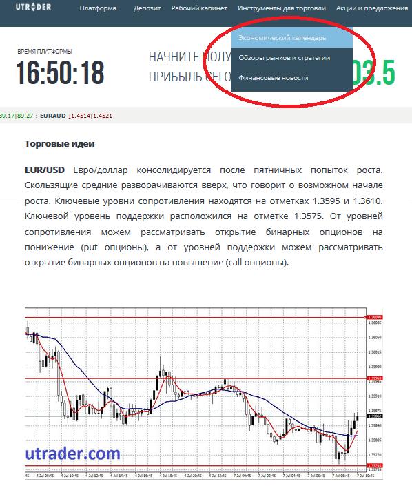 отзывы о брокерах фондового рынка