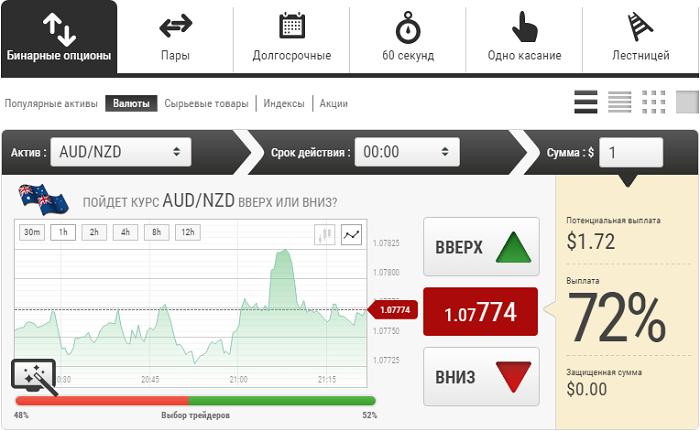 Bnb options платформа для торговли бинарными опционами
