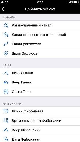 metatrader смартфон