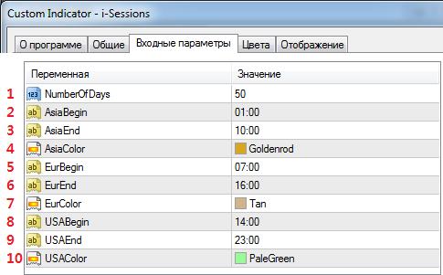 индикатор торговых сессий для мт4