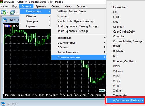 indicators for metatrader 5
