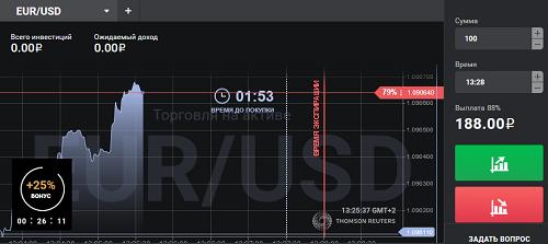 Ип для торговли на бирже онлайн биткоин транзакции