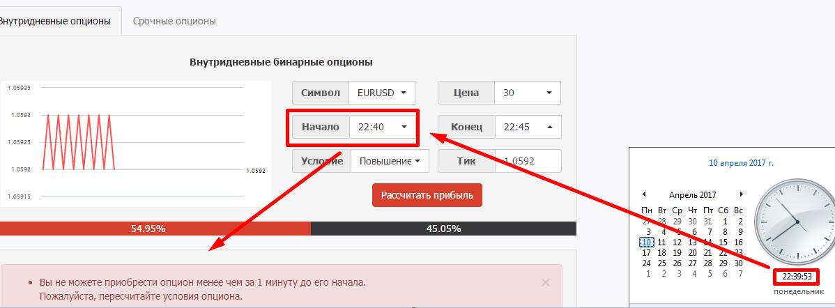 Инстра форекс опционы отзывы ebay forex